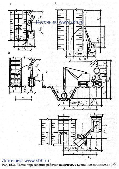 Схема определения рабочих