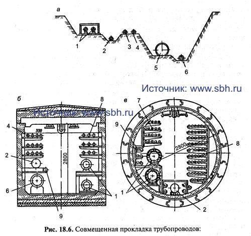 Схема электрооборудования автомашины урал