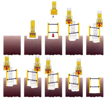 Схема установки камерной крепи методом постепенного погружения с одновременным подъёмом грунта