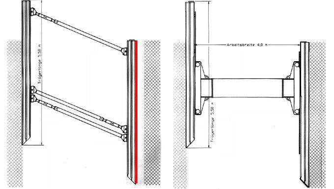 Сравнение погружения крепи с фиксированной (слева) и  подвижной (справа) распоркой.